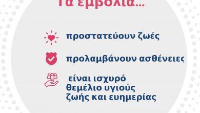 Photo of Ευρωπαϊκή Εβδομάδα Εμβολιασμών: «Ας προστατευτούμε όλοι μαζί. Τα εμβόλια σώζουν ζωές»