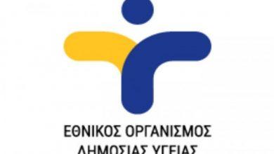 Photo of ΕΟΔΥ: Κλιμάκια στα ΚΥΤ Λέσβου, Χίου Σάμου, Κω και Λέρου
