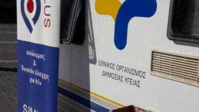 ΕΟΔΥ: Πού γίνονται σήμερα 20 Ιουνίου δωρεάν rapid test
