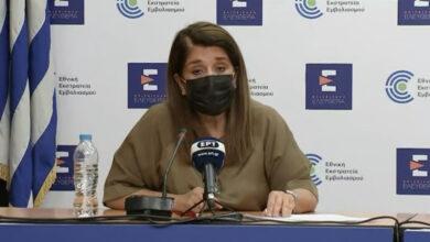Κορονοϊός – Παπαευαγγέλου: Πόσα είναι τα ενεργά κρούσματα σε Αττική, Θεσσαλονίκη και στην επικράτεια – Τι είπε για τις βόλτες σε πάρκα και παραλίες