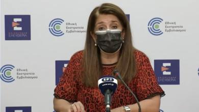 Κορονοϊός: Τοπικές επιδημίες λόγω του Πάσχα αναμένουν οι ειδικοί – Τι δήλωσε η καθηγήτρια Β. Παπαευαγγέλου